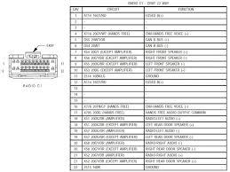 kenwood car audio wiring diagram wiring diagram Kenwood KDC 322 Wiring-Diagram kenwood car cd player wiring diagram kenwood car stereo wiring 6 jpg ssl u003d1 to kenwood car audio wiring diagram