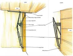 how to install garage door extension springs es county all us doors pertaining decorations 36