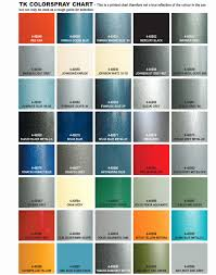 45 Specific Macco Paint Colors Chart