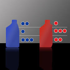 Synthetic Blend Oil Comparison Chart Synthetic Oil Vs Conventional Oil Mobil Motor Oils