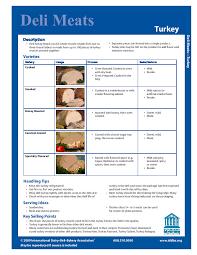 Deli Meat Slice Thickness Chart Deli Department Iddba