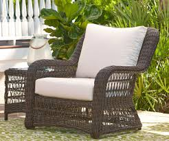 Patio Furniture Covers Clearance