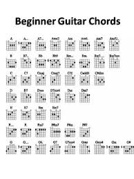 Guitar Chords Chart For Beginners Songs Begginer Guitar Chords In 2019 Easy Guitar Songs Guitar