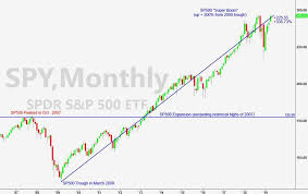 Understanding Boom And Bust Cycles In The Stock Market Ota