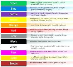 Mood Ring Chart Meanings 75 Rare Mood Bracelet Meaning