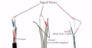 wrg 5568 earbuds wiring diagram check the image below to see which wires are audio signal wires and which are ground