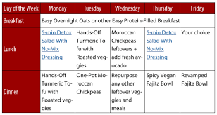 meal planning chart easy spicy one week vegan meal plan masalabody com