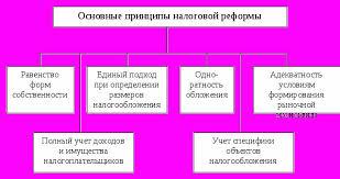 Решения до сборника заданий для курсовых работ по теоретической  Яблонский бесплатные решения задач Онлайн