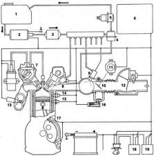 2005 pontiac aztek stereo wiring diagram 2005 image about buick rendezvous wiring diagram further buick rendezvous window wiring diagram further chevy impala wiring diagram also