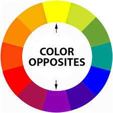 ColorWheel-Opposites