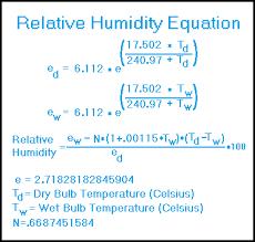 Relative Humidity Calculator Chart Relative Humidity Calculator