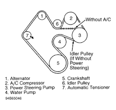 solved need belt routing diagram for 1998 jeep grand fixya need belt routing diagram for f63d442 gif