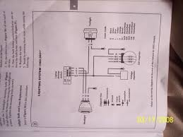 wiring diagram for yamaha blaster wiring image yamaha blaster cdi wiring diagram the wiring diagram on wiring diagram for yamaha blaster
