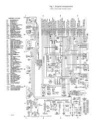 2011 schematic wiring diagrams solutions 1995 chevrolet monte carlo ss engine compartment