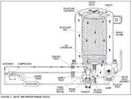 wiring diagram for 12 volt hydraulic pump 12 volt boat wiring parker solenoid wiring diagram on wiring diagram for 12 volt hydraulic pump