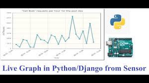 Live Graph From Python Django