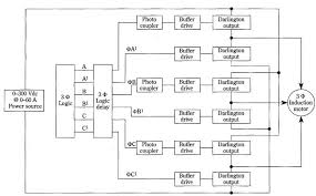 sd control of a three phase motor