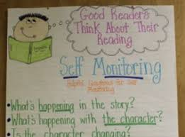 Monitor And Clarify Anchor Chart Resources 1st Grade Literacy With Ms Raatz