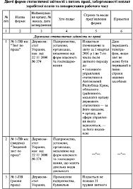 Трудові показники аналіз та планування Реферат Освіта ua