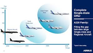 Airbus New A220 Is More Of A Match For The A320neo Than