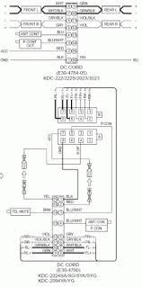 car stereo wiring diagram kenwood kdc bt755hd wiring diagrams car stereo wiring diagram kenwood kdc bt755hd all wiring diagram bose car stereo wiring diagrams car stereo wiring diagram kenwood kdc bt755hd