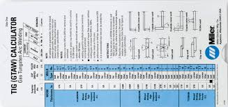 Tig Welder Settings Wiring Diagrams