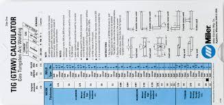Miller Tig Welding Calculator 171086