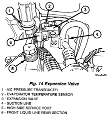 chrysler town and country lx ac compressor replacement disconnect the headlamp and dash wire harness connector for the a c pressure transducer from the transducer on the front liquid line rear section