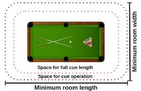 pool table room size calculator