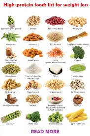 Protein In Vegetarian Food Chart Punctual Protein Content Of Foods Protein Content Of