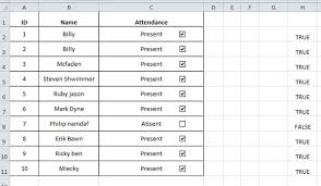 attendance spreadsheet excel attendance sheet excel resumess franklinfire co