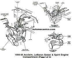 Motor · late production 1991 92