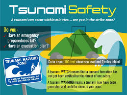 There is no tsunami warning, advisory, watch, or threat in effect. Dvids Graphics