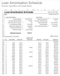 Amortization Schedule Excel Template Luxury 9 Mortgage Loan