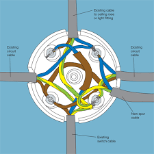 way junction box wiring diagram image wiring home wiring extending circuit wiring diagram schematics on 4 way junction box wiring diagram
