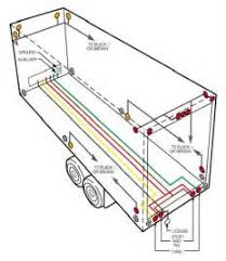 similiar semi trailer wire harness diagram keywords semi trailer wire harness diagram