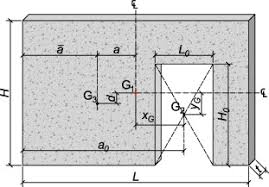 Small Picture Concrete walls weakened by openings as compression members A