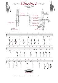 406 Fingering Charts Free To Download In Pdf