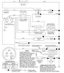 craftsman model 917 wiring diagram 34 wiring diagram images 4 28 2015 1 01 03 pm craftsman lawn tractor wiring diagram wiring wiring diagram craftsman model 917