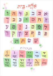 Aleph Bet Poster Store Kehotonline Com