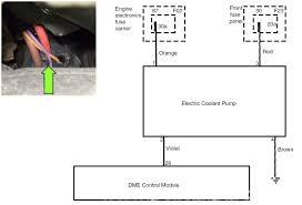 diagram of fuses for e60 2008 wiring diagram shrutiradio bmw 520d fuse box diagram at E60 Fuse Box Location