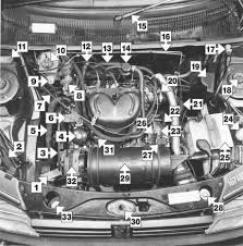 Peugeot 205 Service and Repair Manual