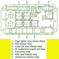 2005 explorer sport trac fuse box diagram wiring diagram for car range rover air suspension relay location