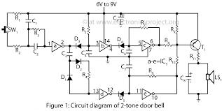 friedland doorbell wiring diagram wiring diagram schematics doorbell transformer wiring diagram nodasystech com