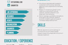 Infographic Resume Template Mesmerizing Unusual Infographic Resume Template Psd Free Templates Online