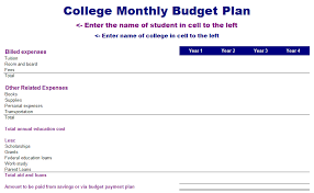 How To Plan A Personal Budget College Monthly Budget