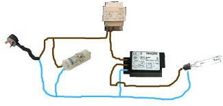 w hps ballast wiring diagram wiring diagrams 400w high pressure sodium ballast wiring photo al wire