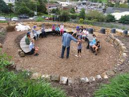 Small Picture Permaculture at Kiama Public School Milkwood permaculture