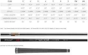 Taylormade Custom Shaft Chart Taylormade P790 Irons Ted Dave Custom Golf