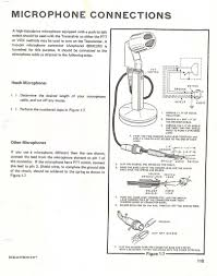 female plug insert wiring diagram for the heathkit hw 100 qrz forums heath kit hw 101 hf transceiver microphone wiring from hw 101 manual wmsinc org n7ebg heathkitpdf hw 101 manual pdf